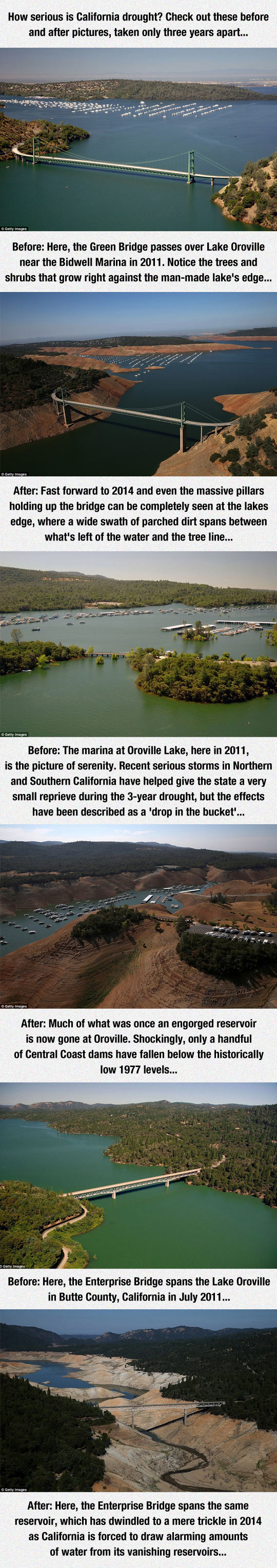The Seriousness Of California's Drought