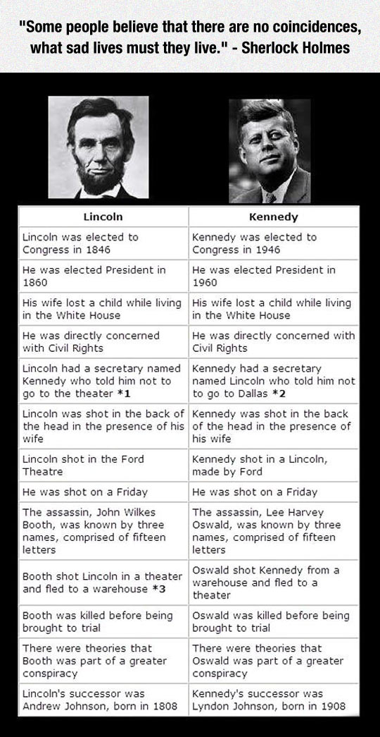 funny-Lincoln-Kennedy-coincidence-facts