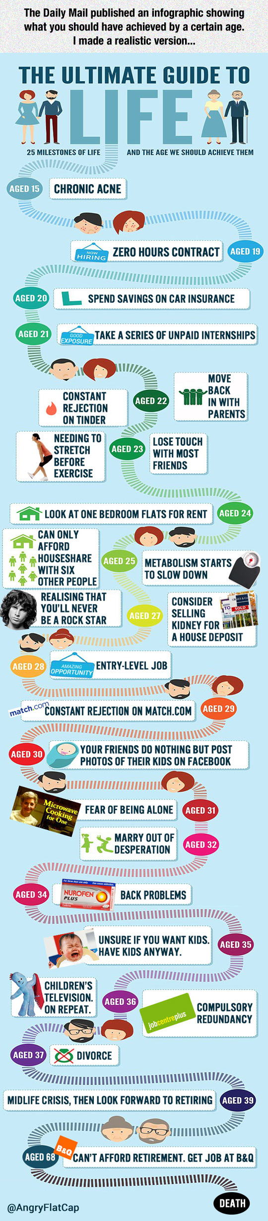 funny-infographic-life-goals-age