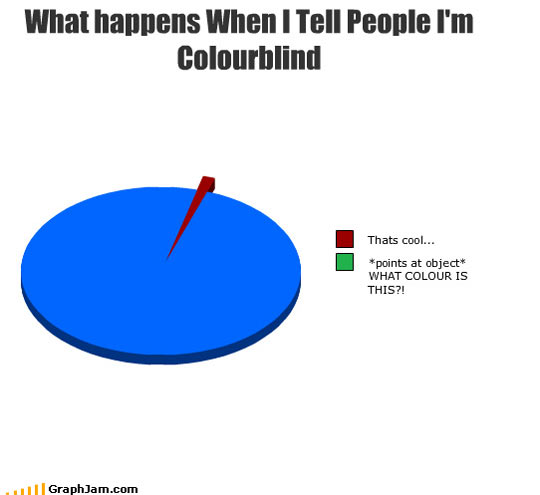 Color Blind People Problems