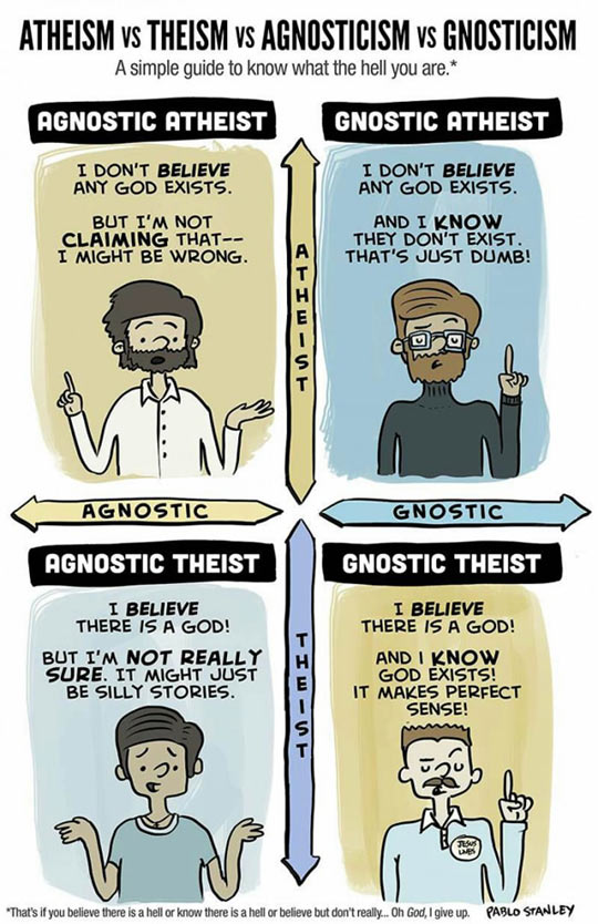 cool-differences-atheism-guide-agnosticism