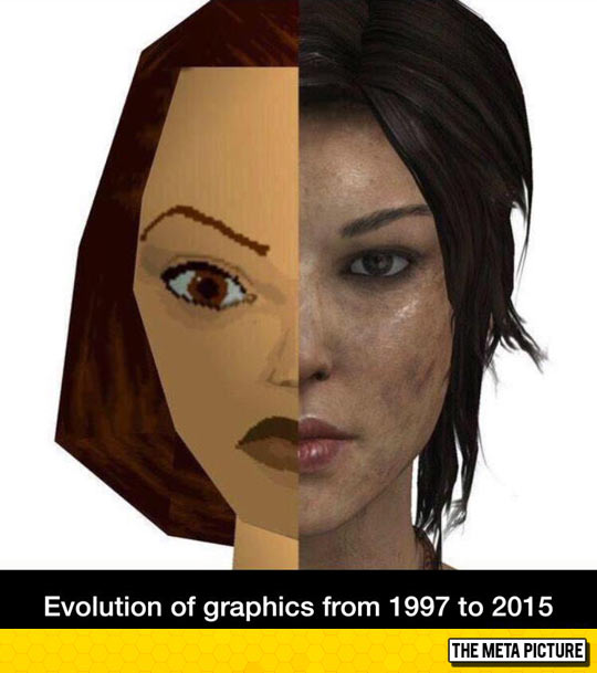 Evolution Of Graphics