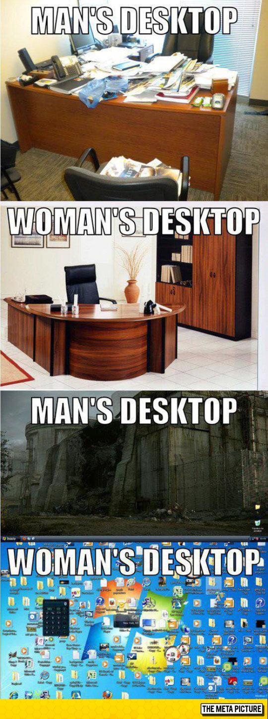 Men Vs. Women Desktops