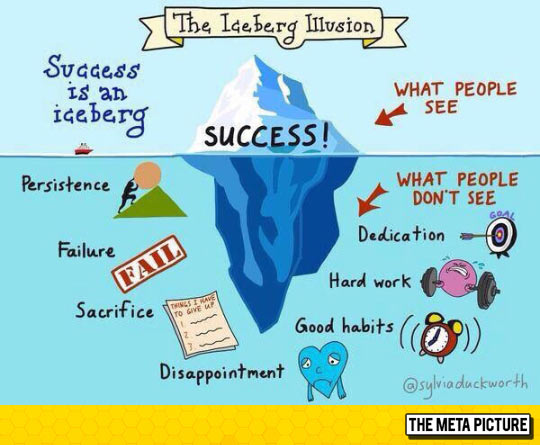 This Perfectly Describes Success