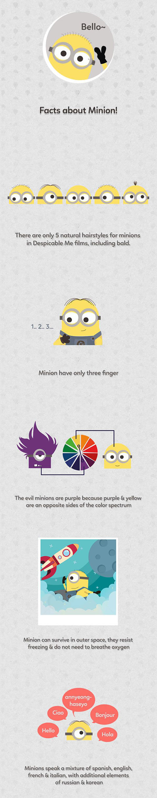 funny-infographic-Minions-facts-words