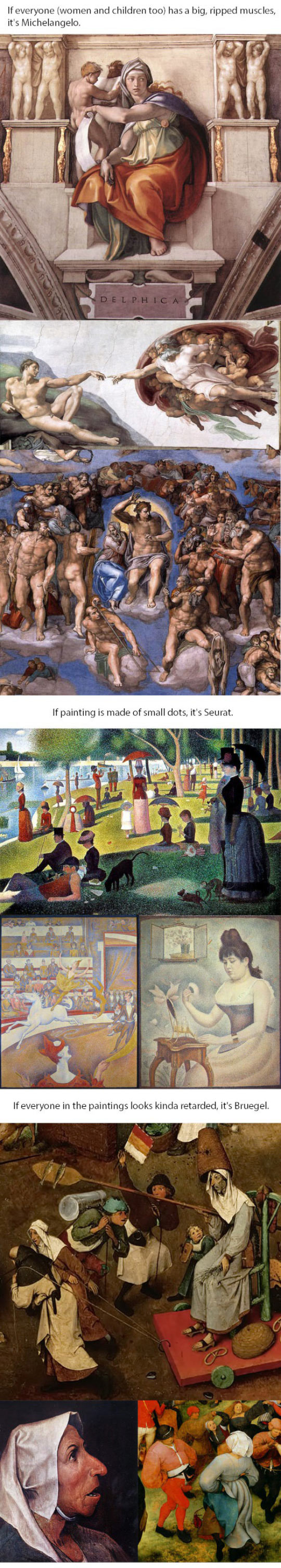 Quick Guide To Recognizing Popular Painters