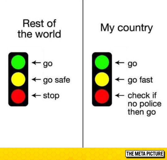 Traffic Lights In My Country