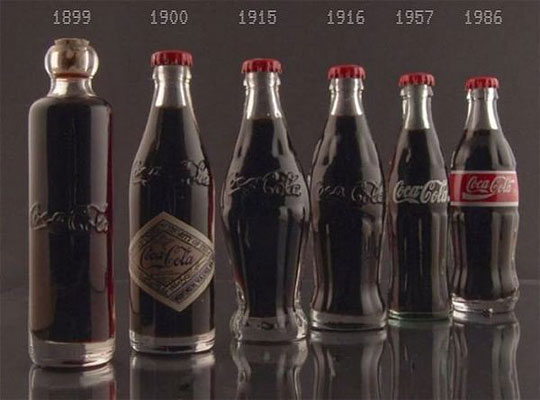 Evolution of Coca Cola bottles