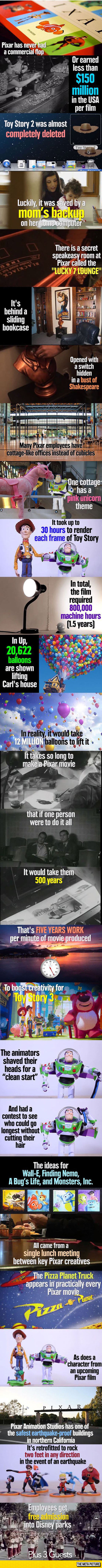 Pixar Facts You Probably Didn