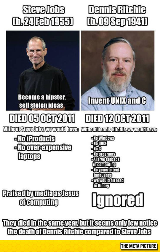 funny-Steve-Jobs-facts-life-achievements