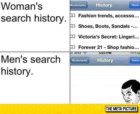 Browsing History: If You Know What I Mean