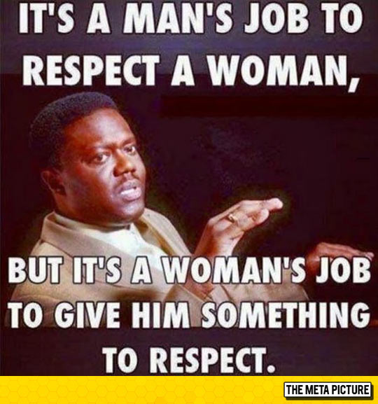 Quotes On Respect Of Woman: Respect: A Two Way Street
