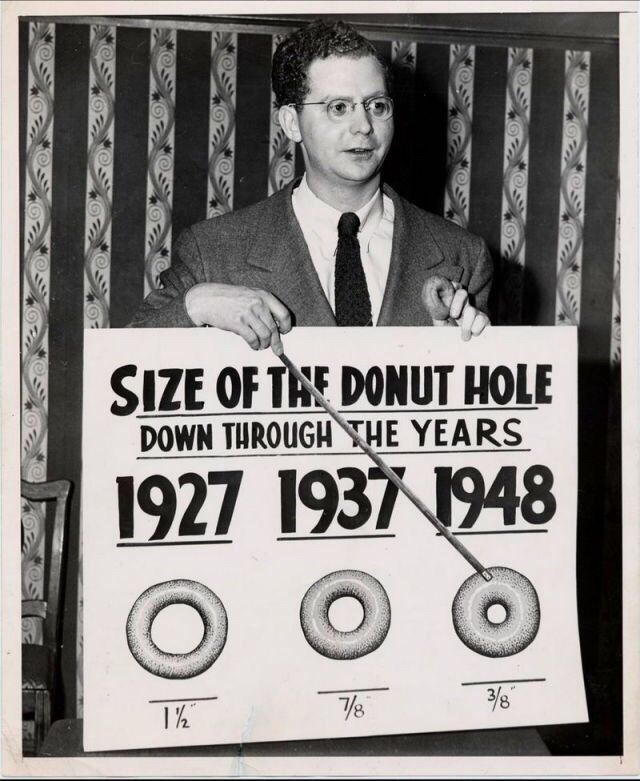 Size of the donut hole through the years.