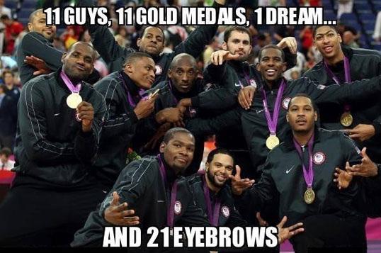 The USA Basketball Olympics Team