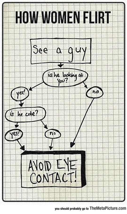 How Women Usually Flirt