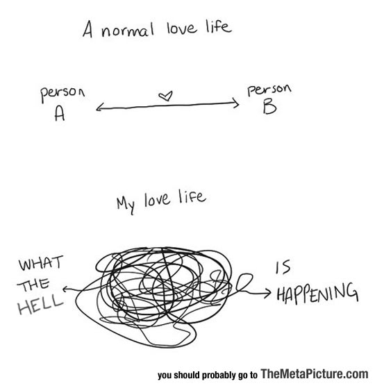 Regular Love Life Vs. My Love Life