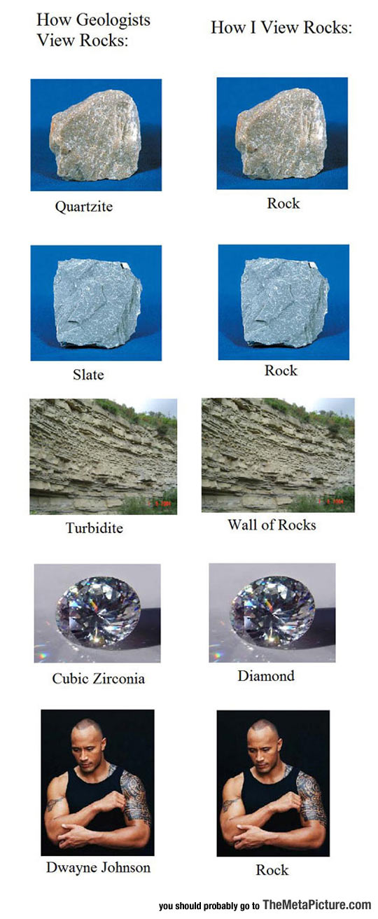 How I View Rocks