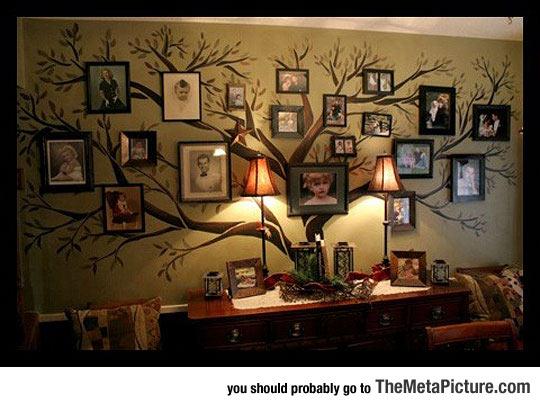 Amazing Family Tree