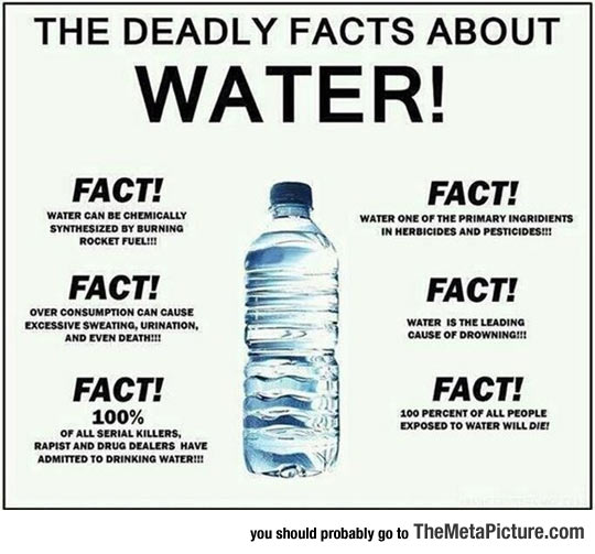 Facts About Water Everyone Should Know