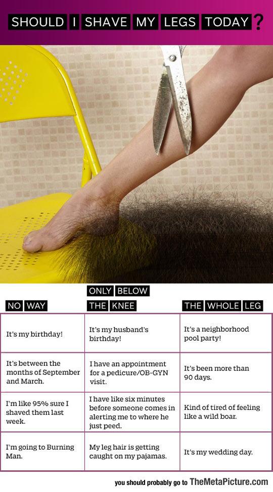 funny-shaving-legs-chart-mom