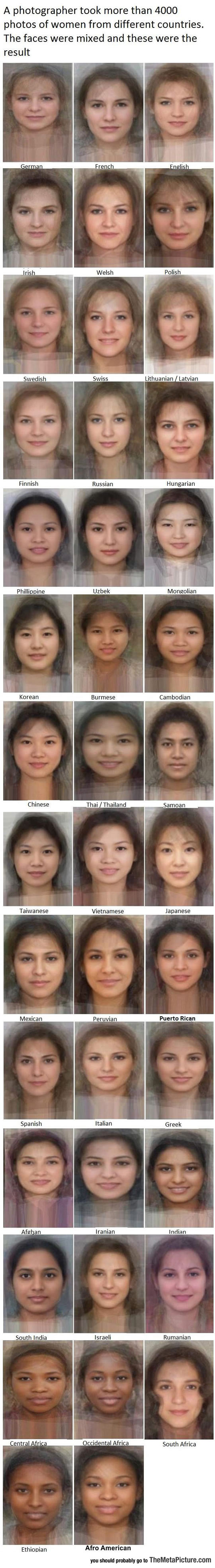 Average Woman From Each Country