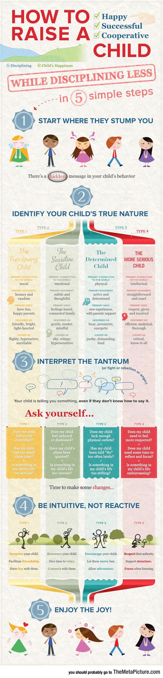 infographic-raise-child-education-disciplining