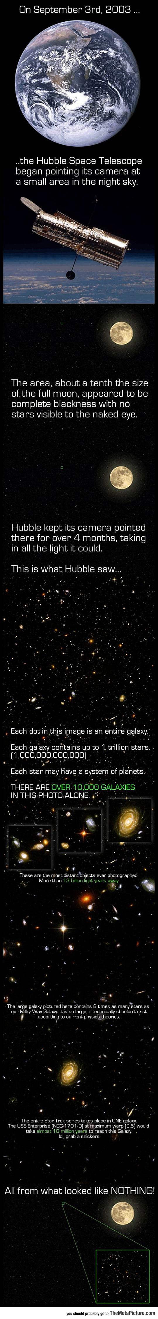 science-Space-Telescope-camera-sky-earth