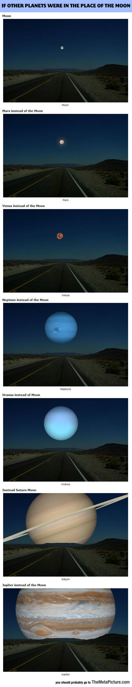 If Other Planets Were In The Place Of The Moon