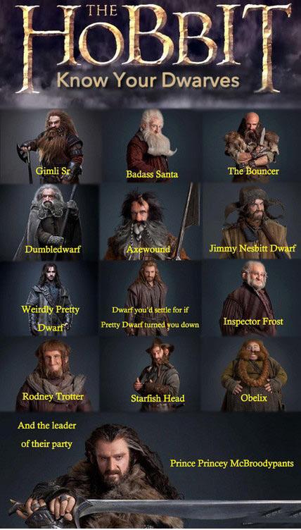 Hobbit dwarves according to my mom