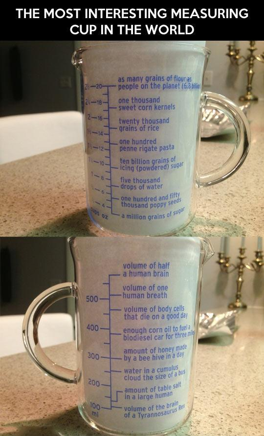 INTERESTING MEASURING CUP