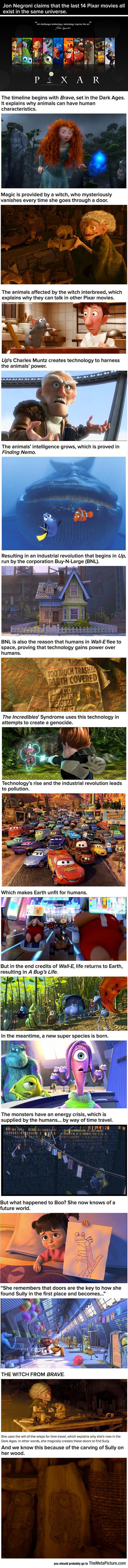funny-Pixar-movies-same-universe-Brave-animals