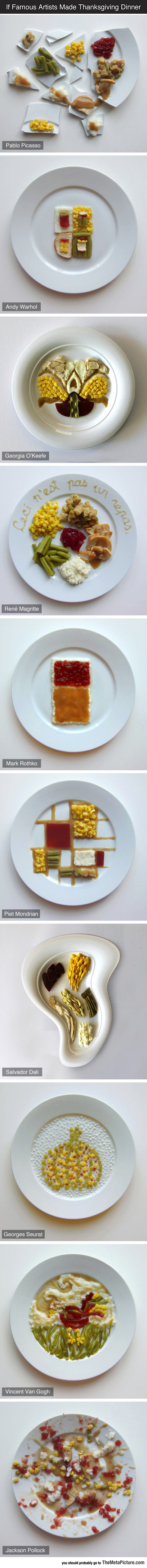Thanksgiving Dinner By Famous Artists
