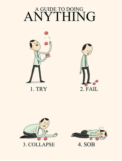 A guide to doing anything…