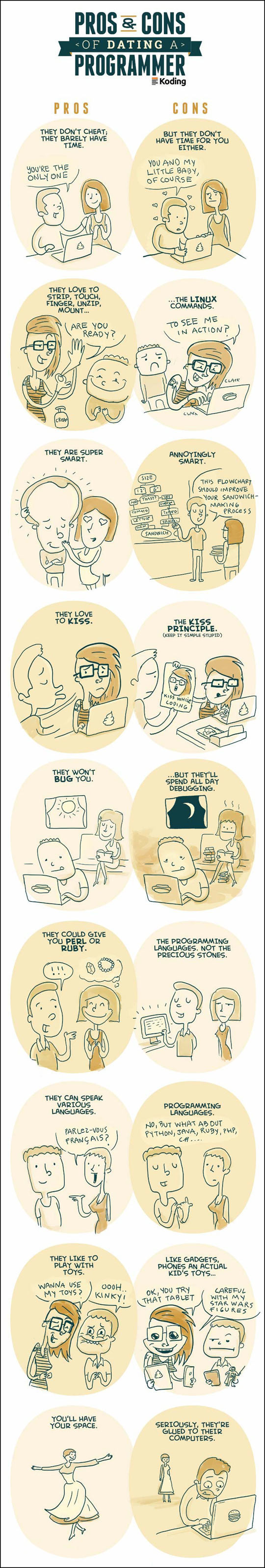 cool-Programmer-dating-pros-cons