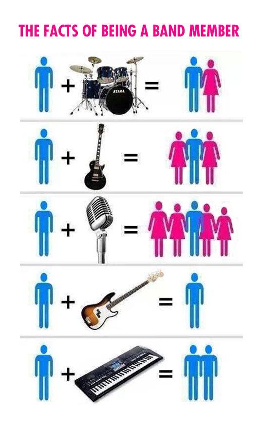 cool-band-member-girls-instrument