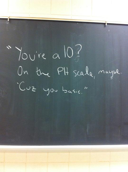 Educational Burn