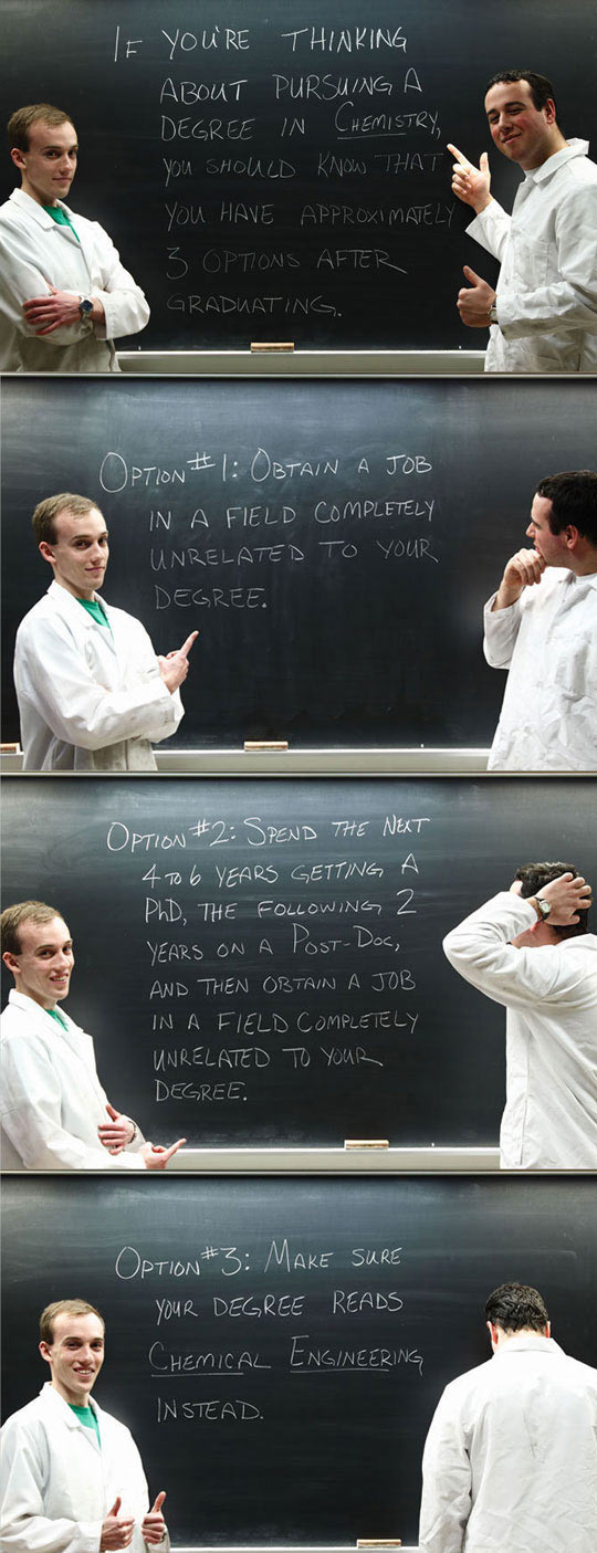 The Truth About A Career In Chemistry