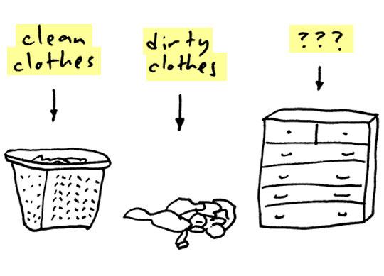 cool-dirty-clothes-floor-closet