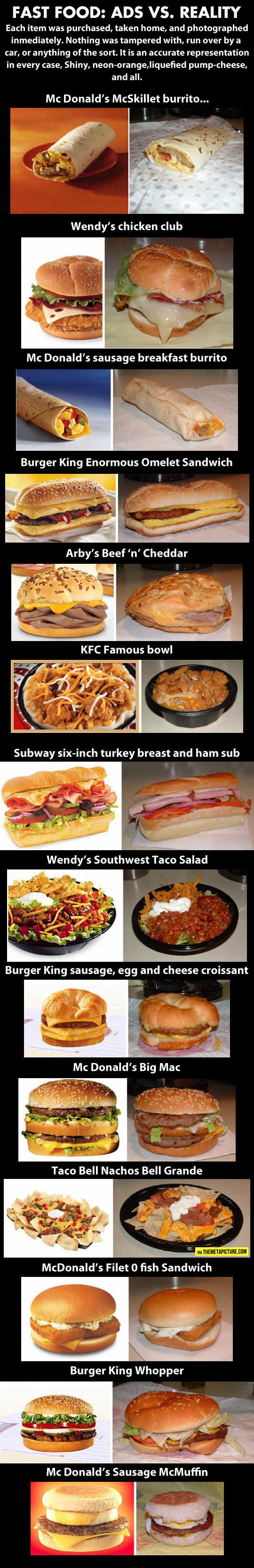 Fast Food: Reality Vs. Advertising