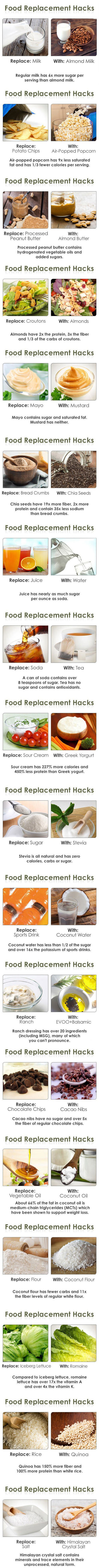 cool-food-replacements-hack-diet