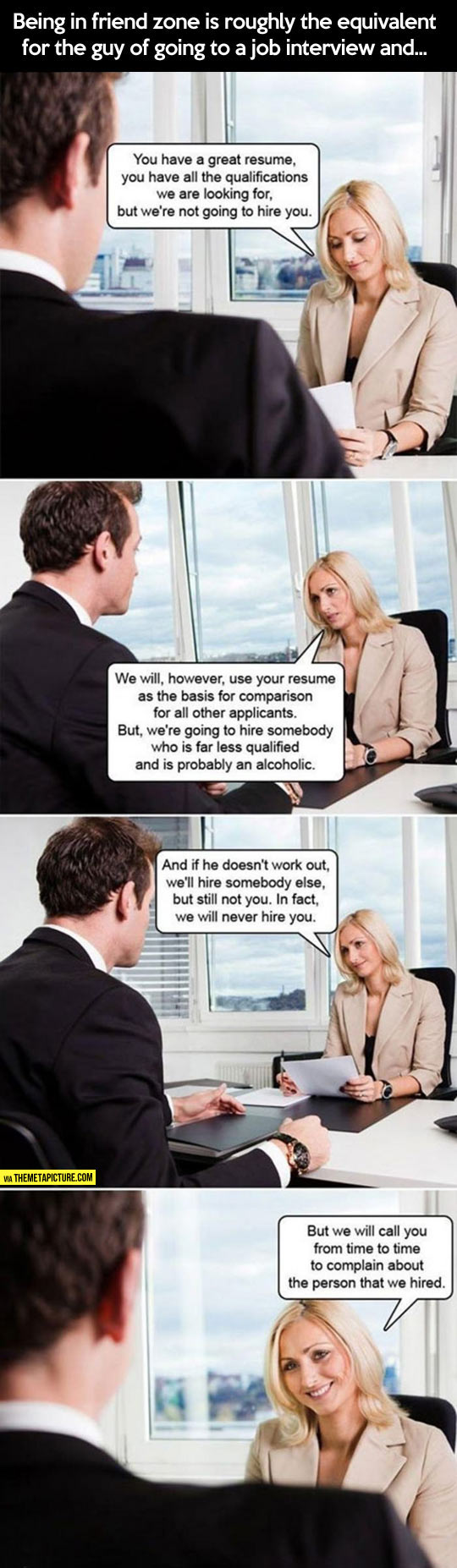 The Friendzone Explained Professionally