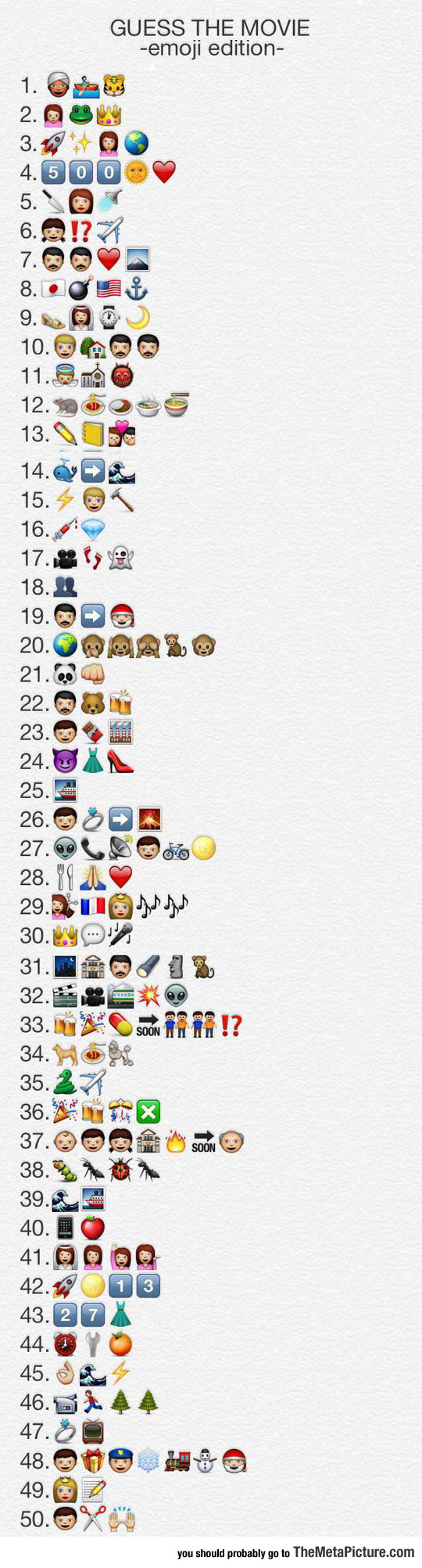 Can You Guess All The Movies?