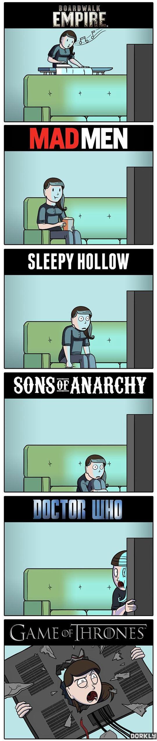 TV Show Intensity