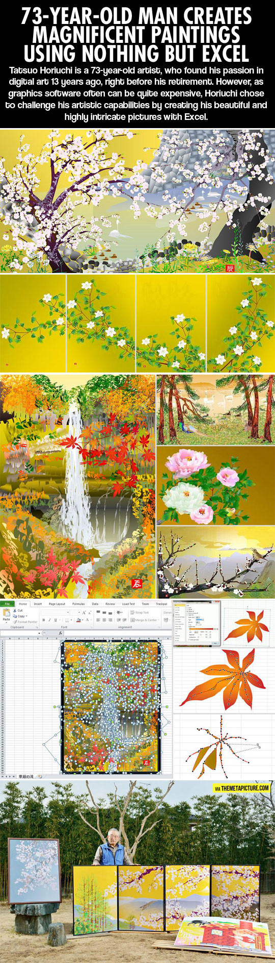 Magnificent Paintings Using Excel