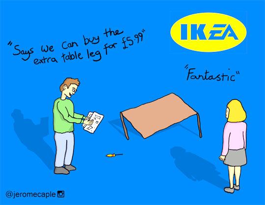 If EA Owned Ikea