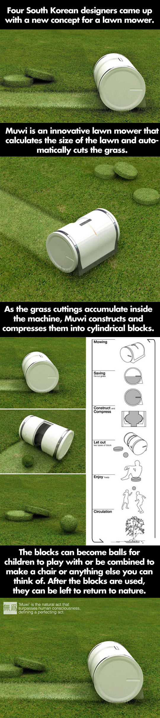 The Clever Muwi Lawn Mower