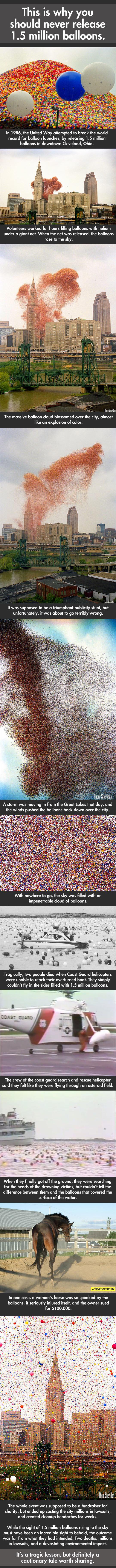 1.5 Million Balloons