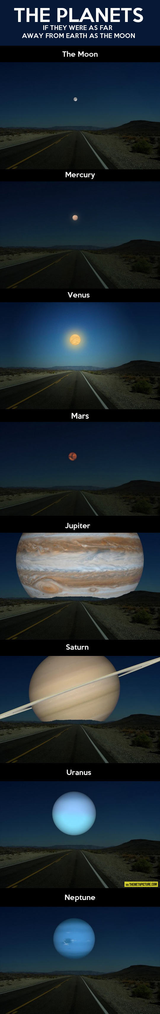 If Planets Were As Far Away From Earth As The Moon