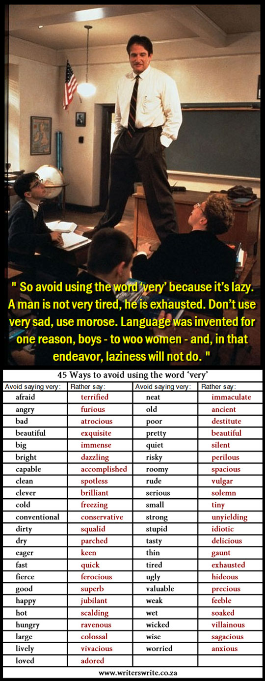 Cheat Sheet To Avoid Using The Word Very