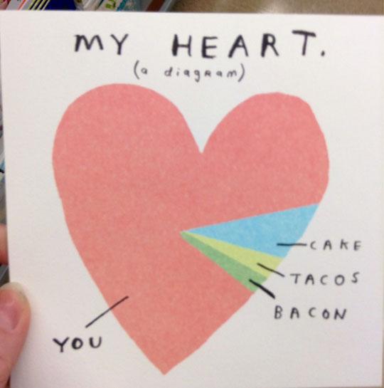 My Heart, A Diagram
